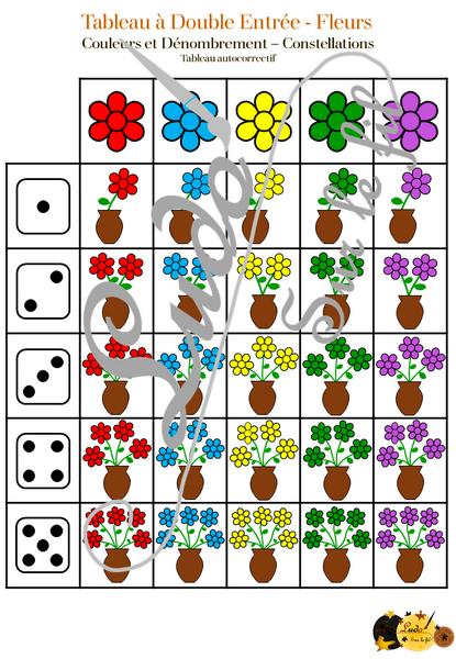 8 tableaux à double entrée - fleurs - couleurs, dénombrement, reconnaissance chiffres et constellations, phonologie - à télécharger et à imprimer - Printemps - lslf