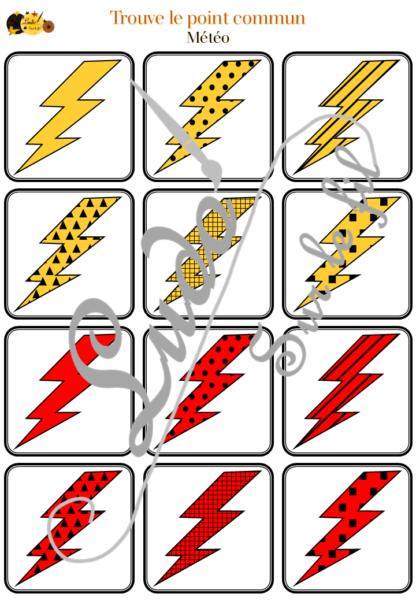 Jeu d'observation et de rapidité sur le thème de la météo et du ciel : 72 Cartes dont il faut trouver le point commun (motifs, couleurs, symboles) - vocabulaire - jeu à télécharger et à imprimer - lslf